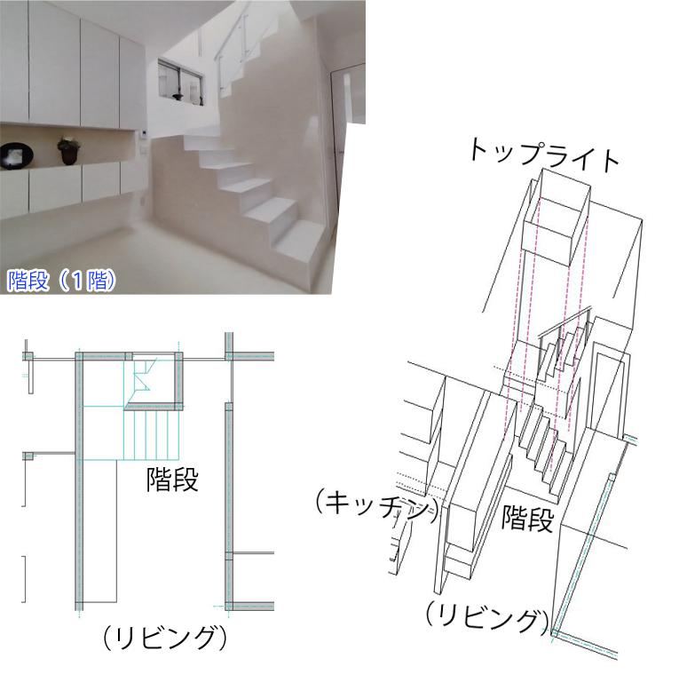 階段の参考事例写真