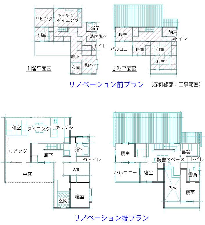 住宅のリノベーションプラン